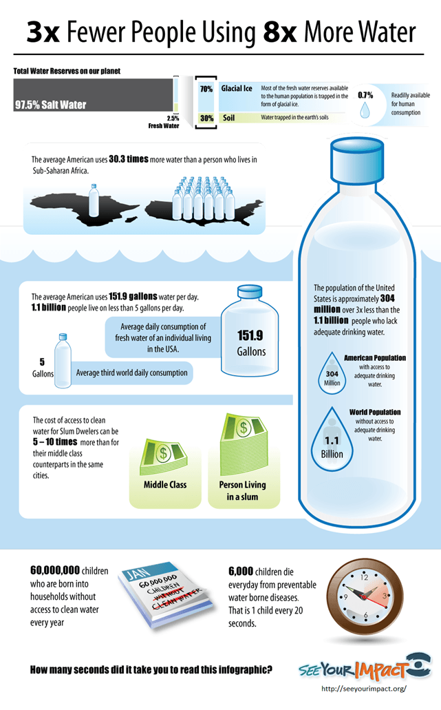 Water-Infographic-2