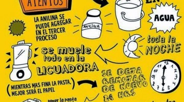 recicla-papel-asi-de-facil